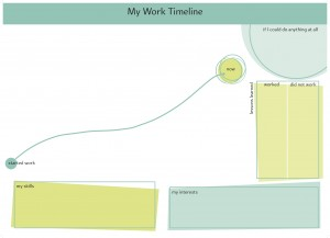myworktimeline