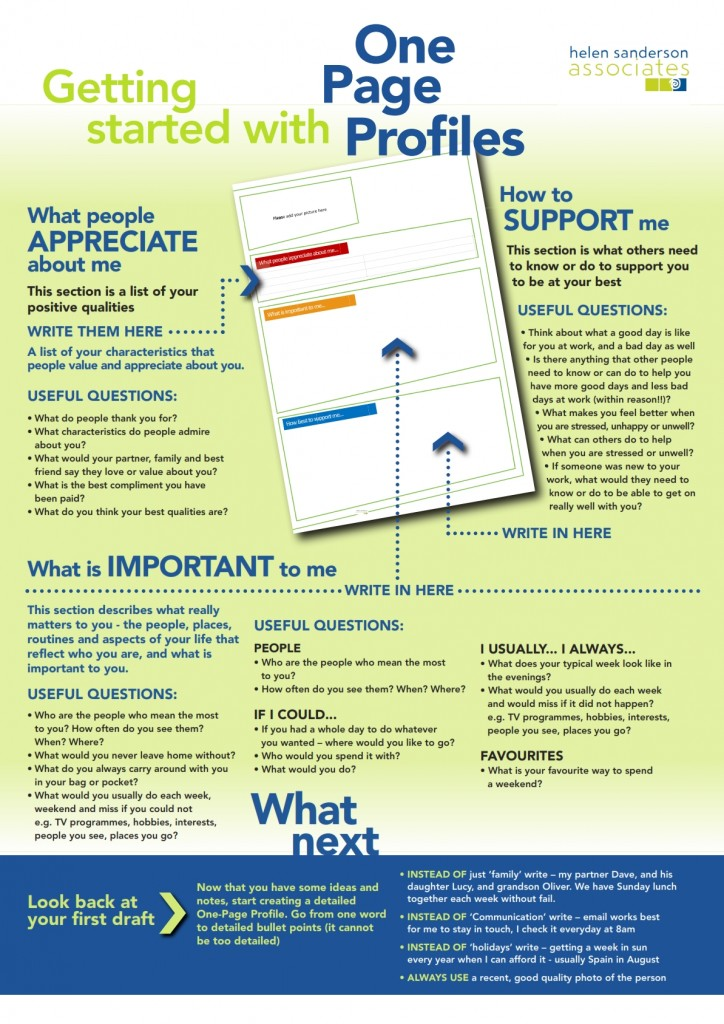 1PP Poster Get started HSA Style (Alt 10.15)_001