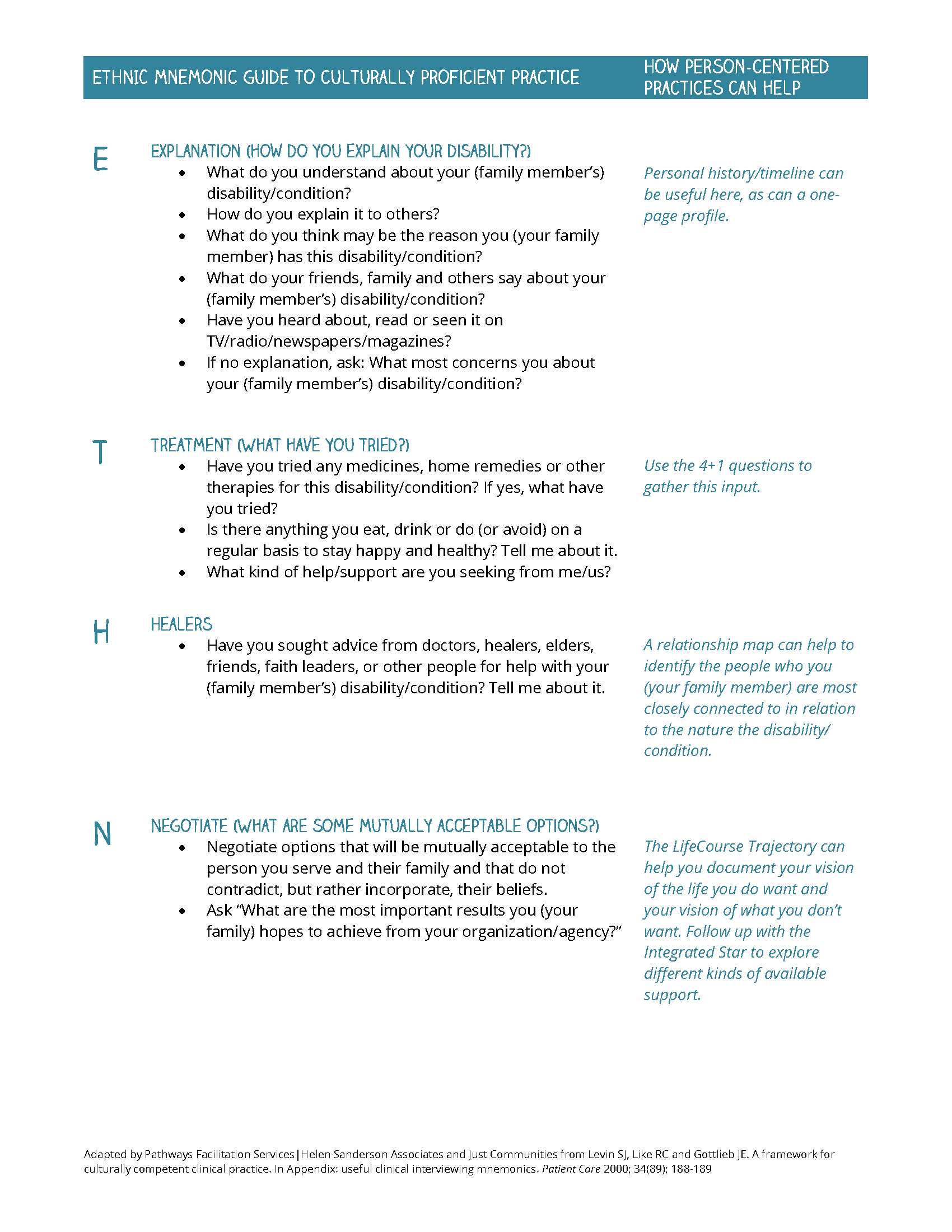 ETHNIC Framework and Person Centered Practices_Page_1